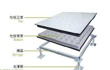 2021防静电地板有哪些质量过硬的牌子